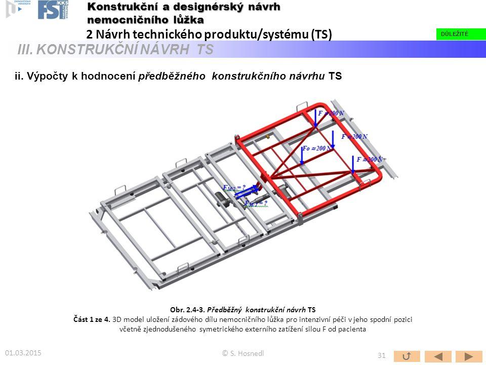 © S. Hosnedl DŮLEŽITÉ  31 DŮLEŽITÉ Konstrukční a designérský návrh nemocničního lůžka 2 Návrh technického produktu/systému (TS) III. KONSTRUKČNÍ NÁVR