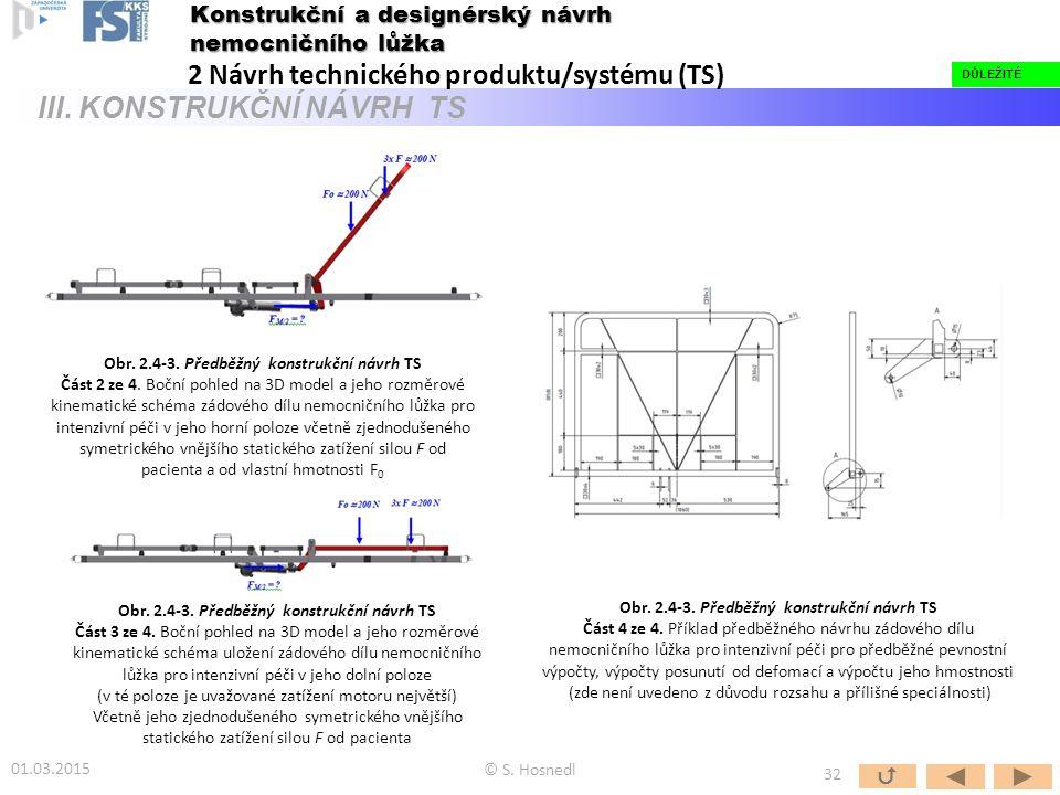 © S. Hosnedl DŮLEŽITÉ  32 DŮLEŽITÉ Konstrukční a designérský návrh nemocničního lůžka 2 Návrh technického produktu/systému (TS) III. KONSTRUKČNÍ NÁVR