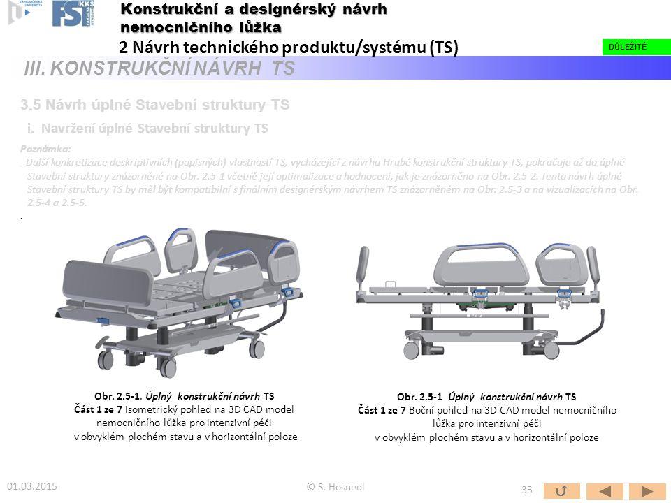 © S. Hosnedl DŮLEŽITÉ  33 DŮLEŽITÉ Konstrukční a designérský návrh nemocničního lůžka 2 Návrh technického produktu/systému (TS) III. KONSTRUKČNÍ NÁVR