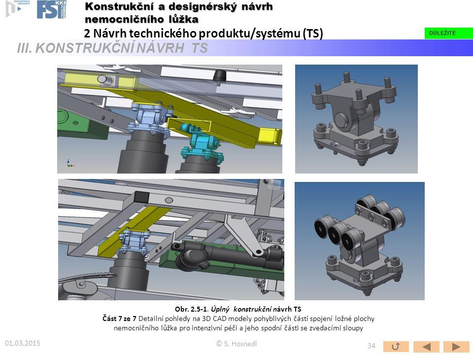 © S. Hosnedl DŮLEŽITÉ  34 DŮLEŽITÉ Konstrukční a designérský návrh nemocničního lůžka 2 Návrh technického produktu/systému (TS) III. KONSTRUKČNÍ NÁVR
