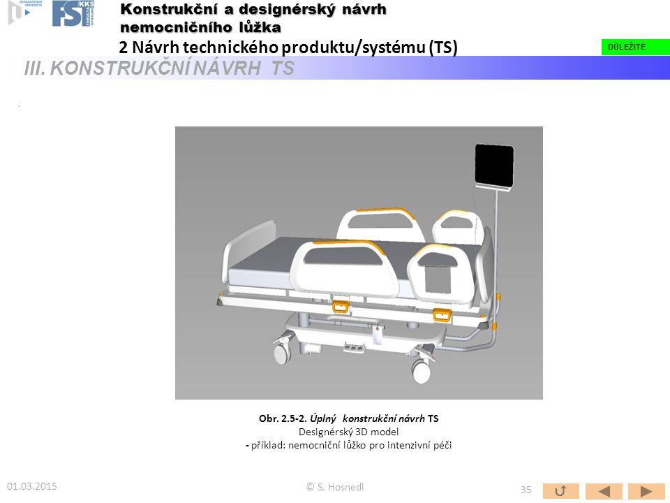 © S. Hosnedl DŮLEŽITÉ  35 DŮLEŽITÉ Konstrukční a designérský návrh nemocničního lůžka 2 Návrh technického produktu/systému (TS) III. KONSTRUKČNÍ NÁVR
