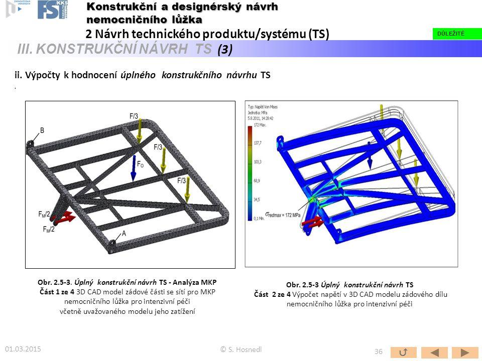 © S. Hosnedl DŮLEŽITÉ  36 DŮLEŽITÉ Konstrukční a designérský návrh nemocničního lůžka 2 Návrh technického produktu/systému (TS) III. KONSTRUKČNÍ NÁVR