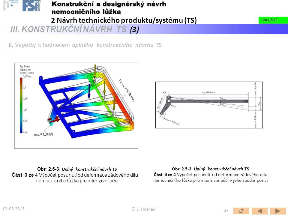 © S. Hosnedl DŮLEŽITÉ  37 DŮLEŽITÉ Konstrukční a designérský návrh nemocničního lůžka 2 Návrh technického produktu/systému (TS) III. KONSTRUKČNÍ NÁVR