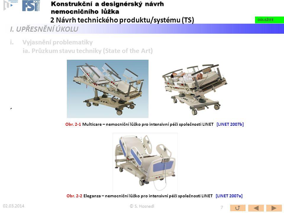 i.Vyjasnění problematiky ia. Průzkum stavu techniky (State of the Art) ´ © S. Hosnedl DŮLEŽITÉ  7 Konstrukční a designérský návrh nemocničního lůžka