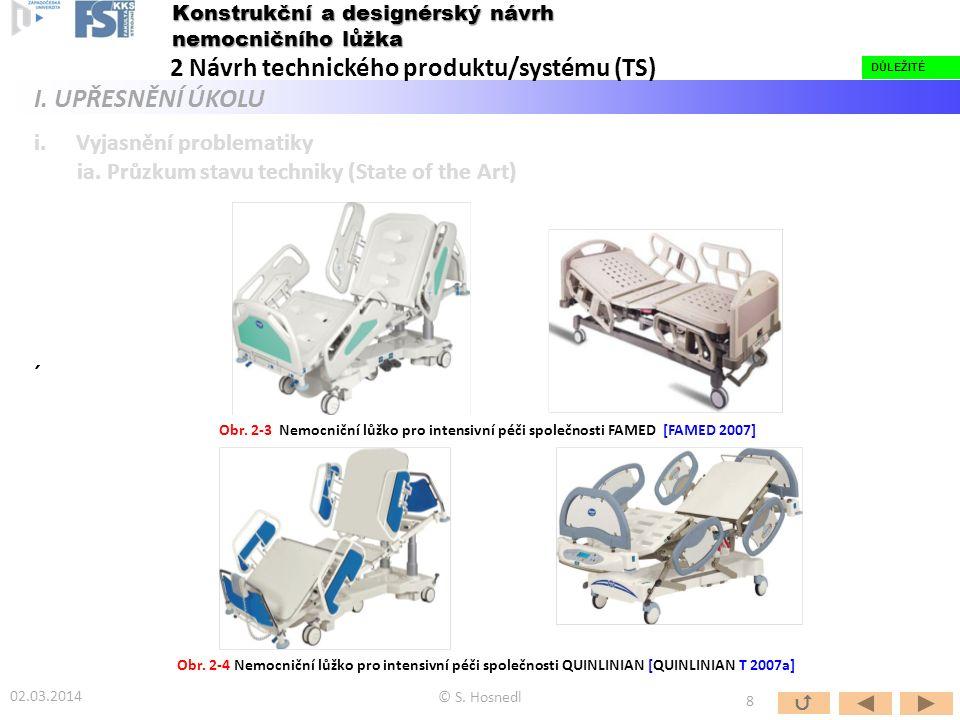 i.Vyjasnění problematiky ia. Průzkum stavu techniky (State of the Art) ´ © S. Hosnedl DŮLEŽITÉ  8 Konstrukční a designérský návrh nemocničního lůžka