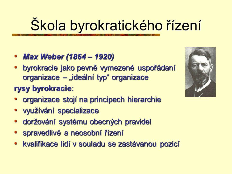 Škola správního řízení Henri Fayol (1841 – 1925) definice funkcí managementu: plánování, organizování, přikazování, kontrolování definice funkcí manag
