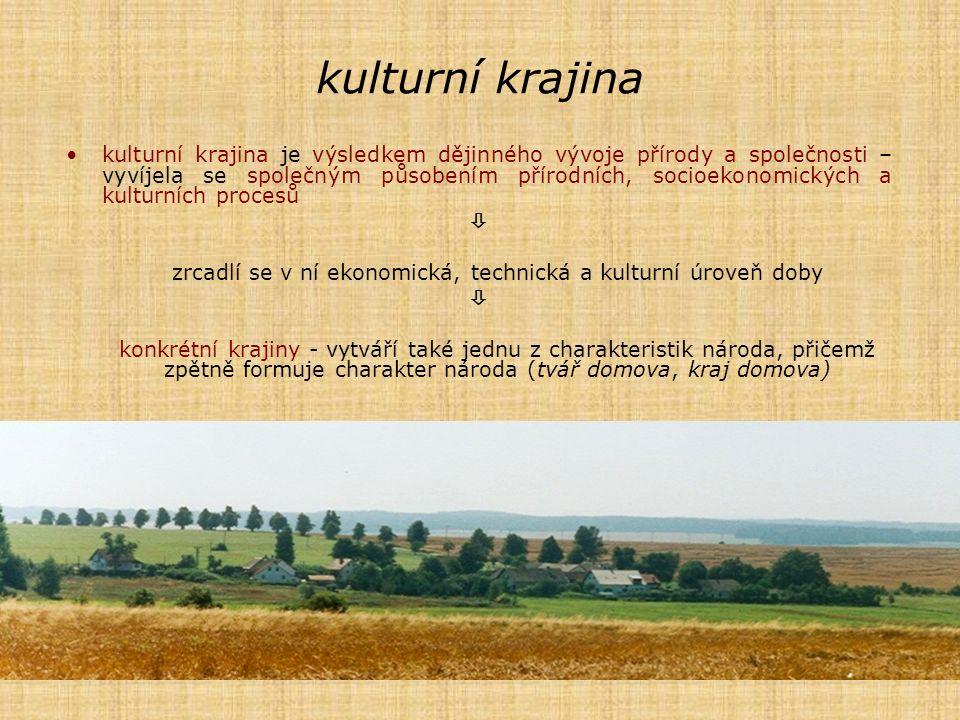 kulturní krajina kulturní krajina je výsledkem dějinného vývoje přírody a společnosti – vyvíjela se společným působením přírodních, socioekonomických