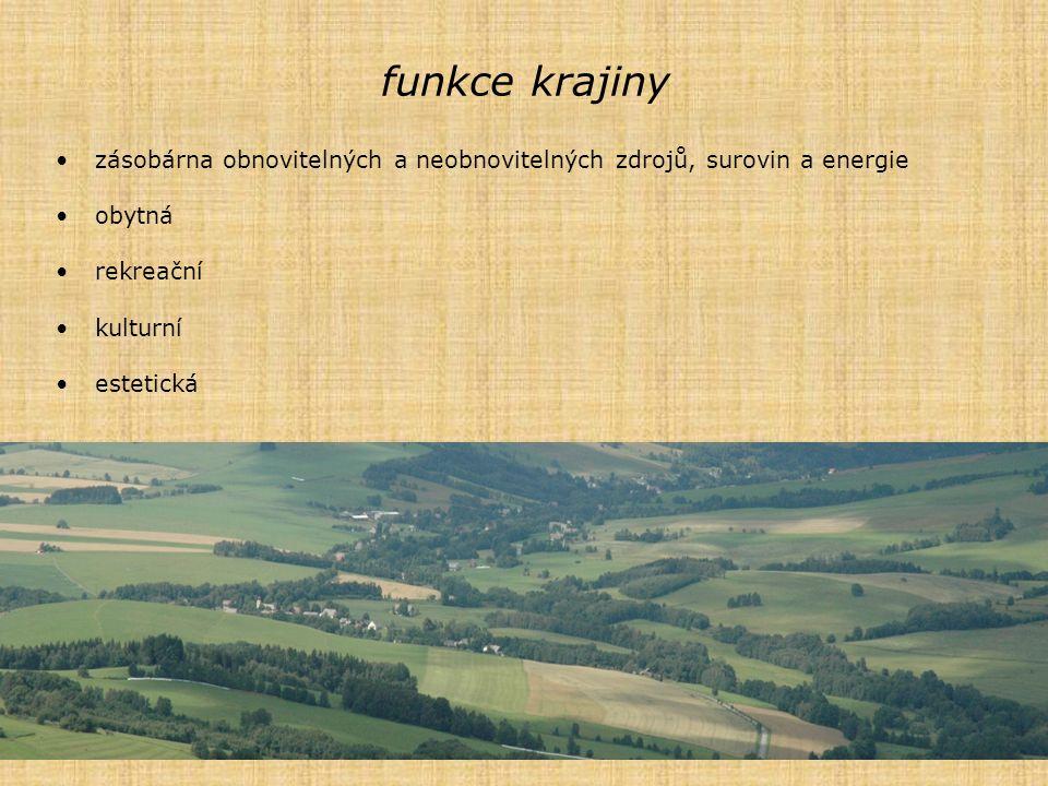 funkce krajiny zásobárna obnovitelných a neobnovitelných zdrojů, surovin a energie obytná rekreační kulturní estetická