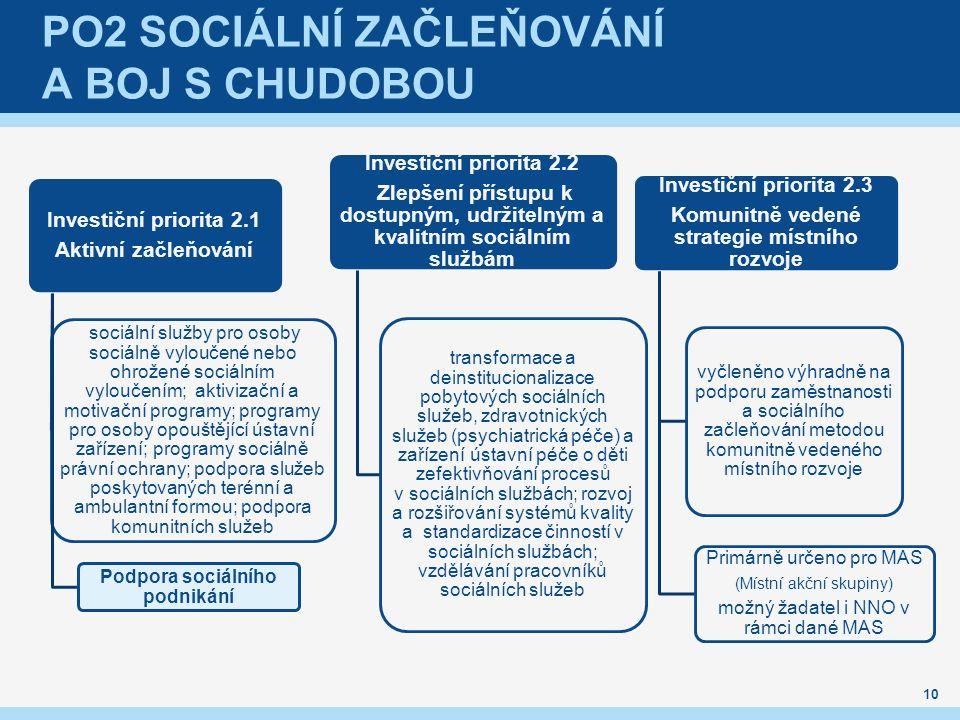 PO2 SOCIÁLNÍ ZAČLEŇOVÁNÍ A BOJ S CHUDOBOU Investiční priorita 2.1 Aktivní začleňování sociální služby pro osoby sociálně vyloučené nebo ohrožené sociá