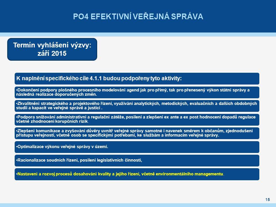 PO4 EFEKTIVNÍ VEŘEJNÁ SPRÁVA 15 Termín vyhlášení výzvy: září 2015 K naplnění specifického cíle 4.1.1 budou podpořeny tyto aktivity: Dokončení podpory