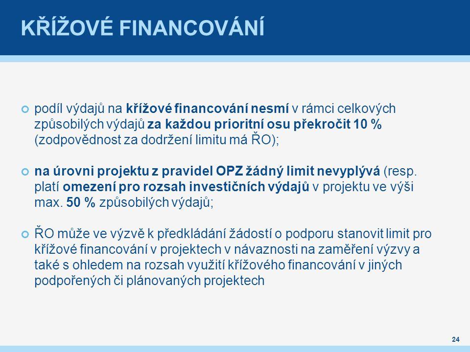 KŘÍŽOVÉ FINANCOVÁNÍ podíl výdajů na křížové financování nesmí v rámci celkových způsobilých výdajů za každou prioritní osu překročit 10 % (zodpovědnos
