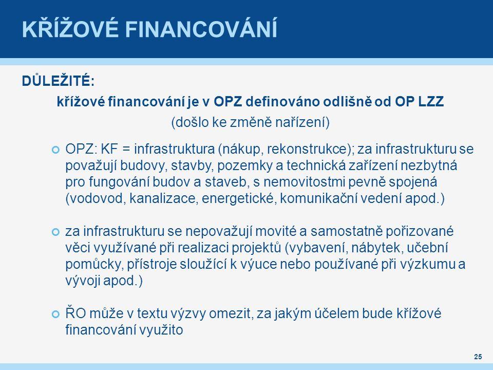 KŘÍŽOVÉ FINANCOVÁNÍ DŮLEŽITÉ: křížové financování je v OPZ definováno odlišně od OP LZZ (došlo ke změně nařízení) OPZ: KF = infrastruktura (nákup, rek