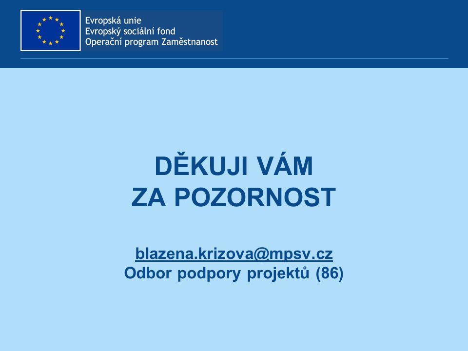 DĚKUJI VÁM ZA POZORNOST blazena.krizova@mpsv.cz Odbor podpory projektů (86)@mpsv.cz