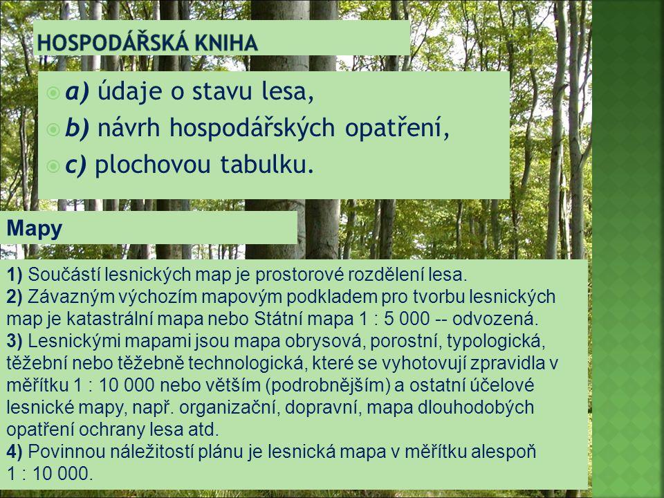  a) údaje o stavu lesa,  b) návrh hospodářských opatření,  c) plochovou tabulku. 17 Mapy 1) Součástí lesnických map je prostorové rozdělení lesa. 2
