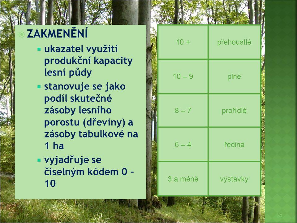  ZAKMENĚNÍ  ukazatel využití produkční kapacity lesní půdy  stanovuje se jako podíl skutečné zásoby lesního porostu (dřeviny) a zásoby tabulkové na