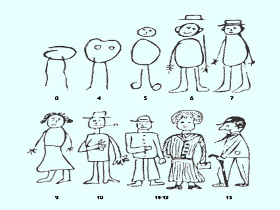 """Urbanův figurální test tvořivého myšlení Prostředek identifikace mimořádne vysokých tvořivých schopností Vysoká úroveň culture – fair Předškolní věk ( 4 roky ) – identifikace mimořádně tvořivých dětí Psychologické a pedagogické poradenství Profesné poradenství Nástroj v oblasti vývojové, diferenciální, klinické, pracovní a pedagogické psychologie Formy A a B, normy podle věku ADMINISTRACE : """" Před sebou vidíte kresbu, kterou někdo nedokončil a to dříve, než věděl, co chtěl nakreslit."""