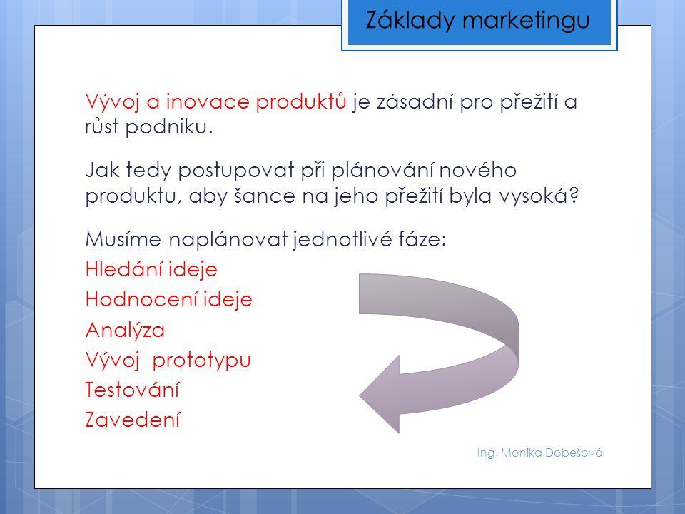 Ing. Monika Dobešová Vývoj a inovace produktů je zásadní pro přežití a růst podniku.
