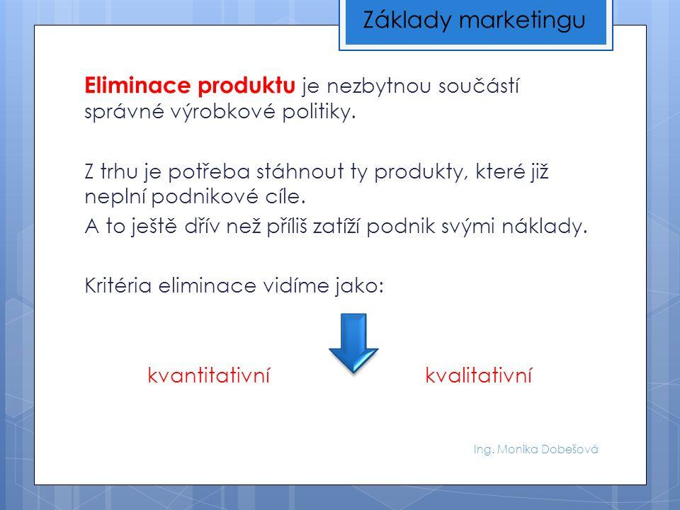 Ing. Monika Dobešová Eliminace produktu je nezbytnou součástí správné výrobkové politiky.