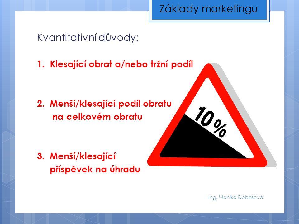 Ing. Monika Dobešová Kvantitativní důvody: 1. Klesající obrat a/nebo tržní podíl 2.
