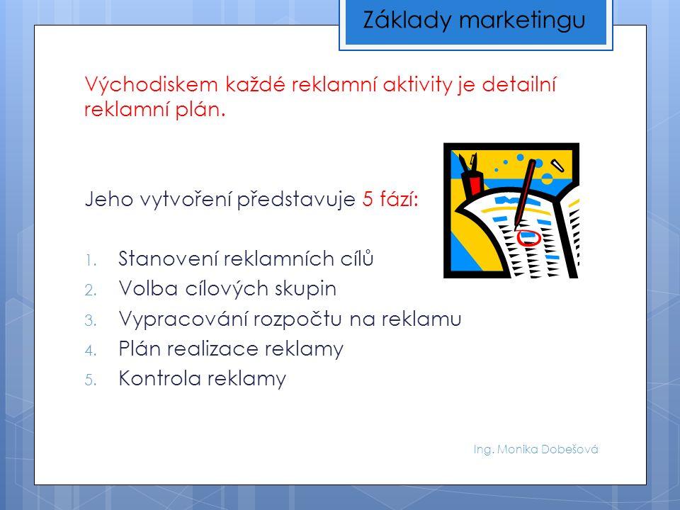 Ing. Monika Dobešová Východiskem každé reklamní aktivity je detailní reklamní plán.