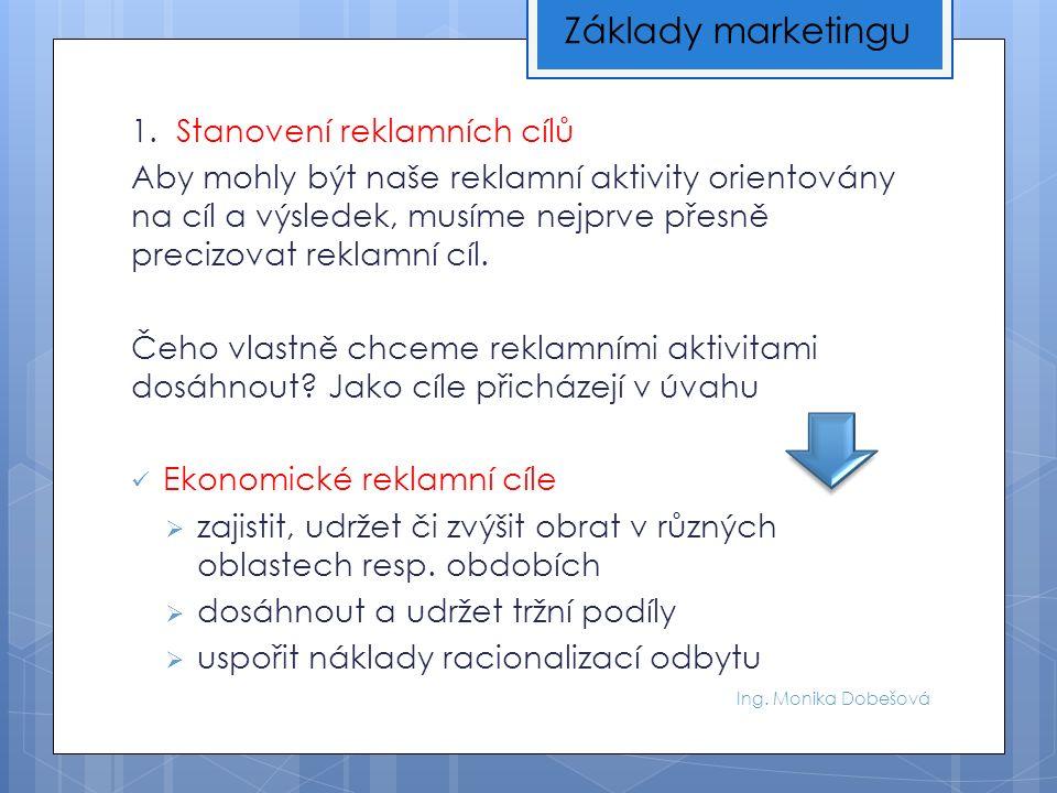 Ing. Monika Dobešová 1.