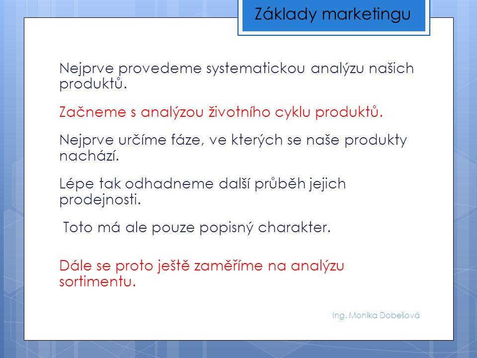 Ing. Monika Dobešová Nejprve provedeme systematickou analýzu našich produktů.