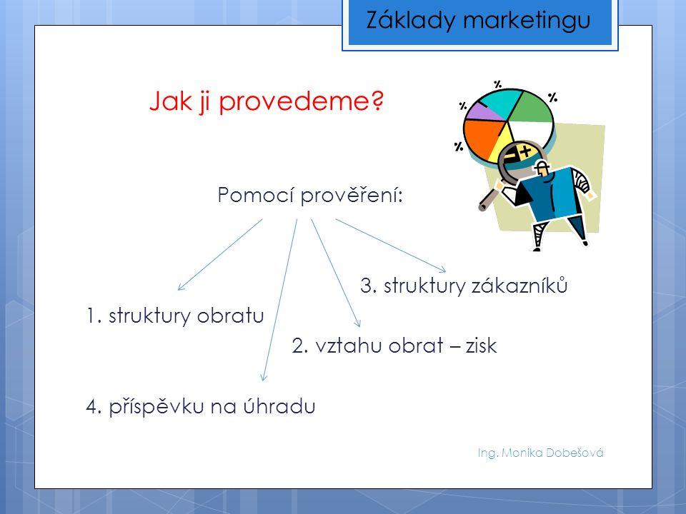 Ing.Monika Dobešová Kvantitativní důvody: 1. Klesající obrat a/nebo tržní podíl 2.