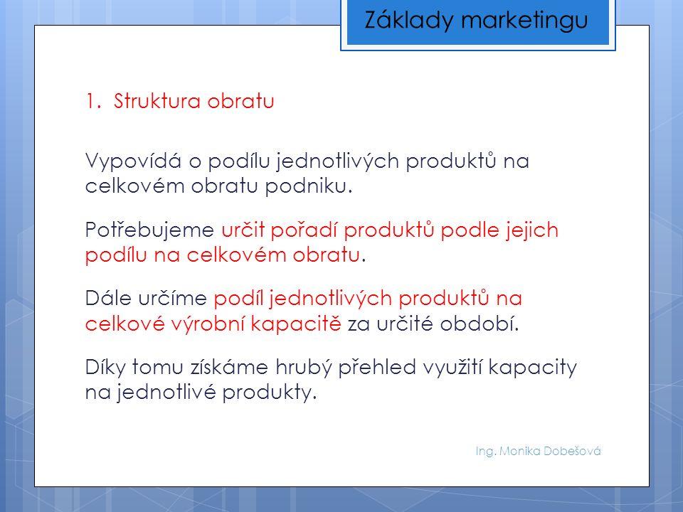 Ing.Monika Dobešová Kvalitativní důvody: 1. Negativní vliv na image podniku 2.