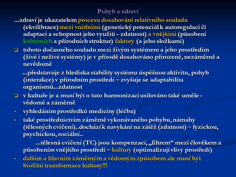 Pohyb a zdraví...zdraví je ukazatelem procesu dosahování relativního souladu (ekvilibrace) mezi vnitřními (genetický potenciál k autoregulaci či adapt