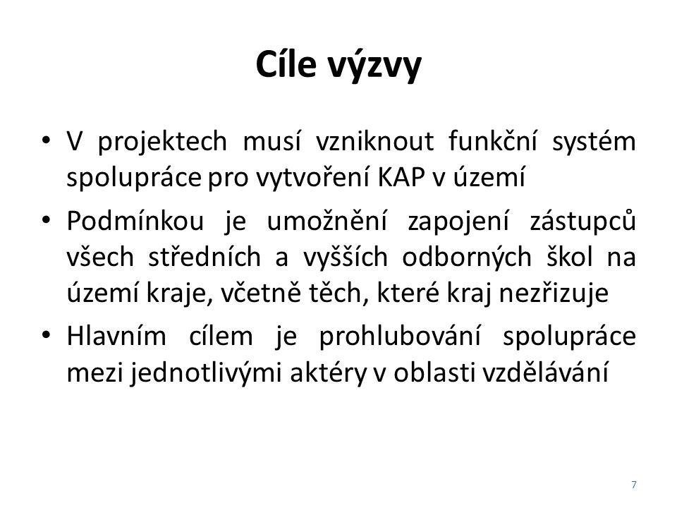 Cíle výzvy V projektech musí vzniknout funkční systém spolupráce pro vytvoření KAP v území Podmínkou je umožnění zapojení zástupců všech středních a v