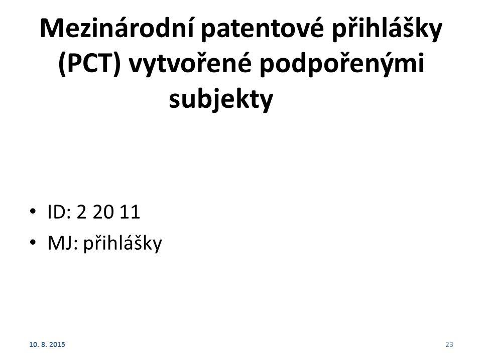 Mezinárodní patentové přihlášky (PCT) vytvořené podpořenými subjekty ID: 2 20 11 MJ: přihlášky 10. 8. 201523