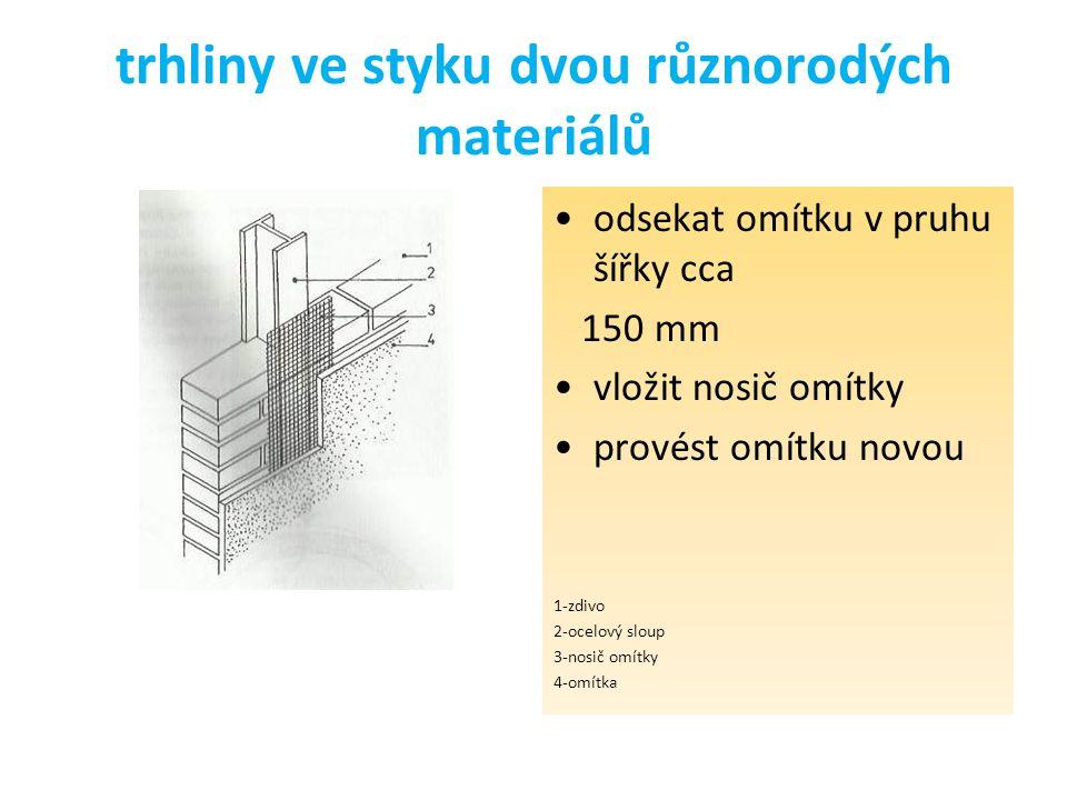 trhliny ve styku dvou různorodých materiálů odsekat omítku v pruhu šířky cca 150 mm vložit nosič omítky provést omítku novou 1-zdivo 2-ocelový sloup 3-nosič omítky 4-omítka