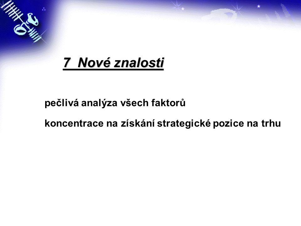 7 Nové znalosti 7 Nové znalosti pečlivá analýza všech faktorů koncentrace na získání strategické pozice na trhu