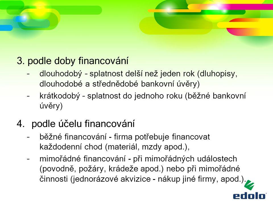 3. podle doby financování –dlouhodobý – splatnost delší než jeden rok (dluhopisy, dlouhodobé a střednědobé bankovní úvěry) –krátkodobý – splatnost do