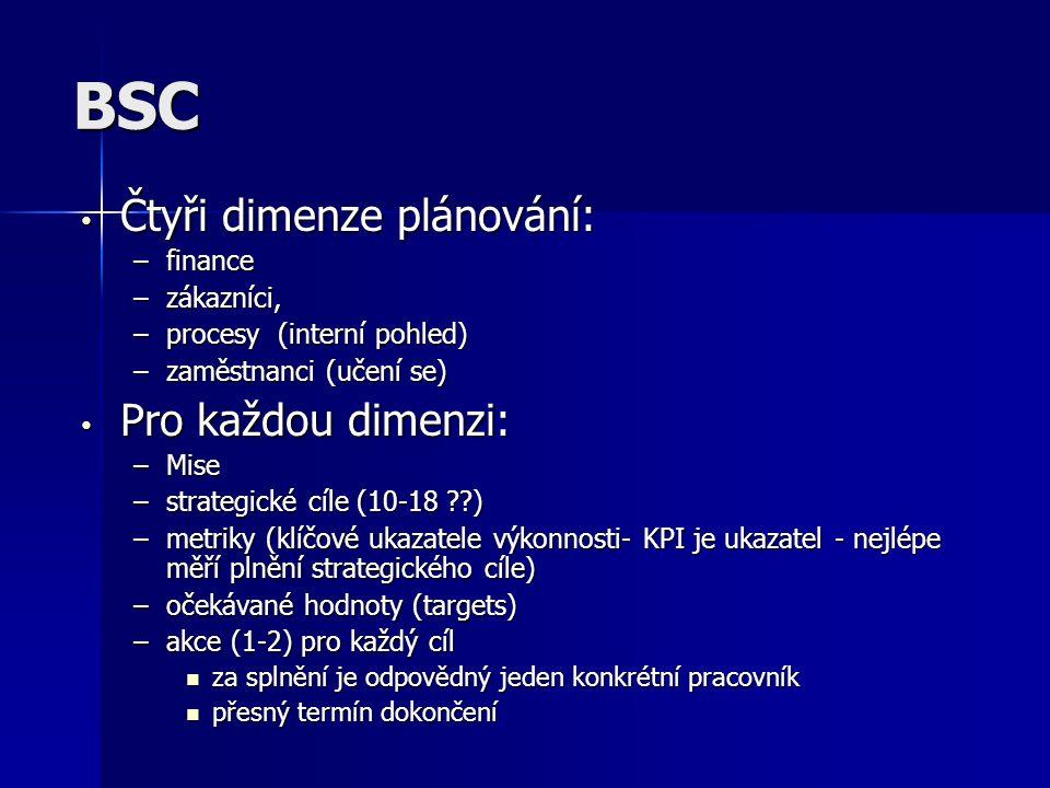 BSC Čtyři dimenze plánování: Čtyři dimenze plánování: –finance –zákazníci, –procesy (interní pohled) –zaměstnanci (učení se) Pro každou dimenzi: Pro každou dimenzi: –Mise –strategické cíle (10-18 ??) –metriky (klíčové ukazatele výkonnosti- KPI je ukazatel - nejlépe měří plnění strategického cíle) –očekávané hodnoty (targets) –akce (1-2) pro každý cíl za splnění je odpovědný jeden konkrétní pracovník za splnění je odpovědný jeden konkrétní pracovník přesný termín dokončení přesný termín dokončení