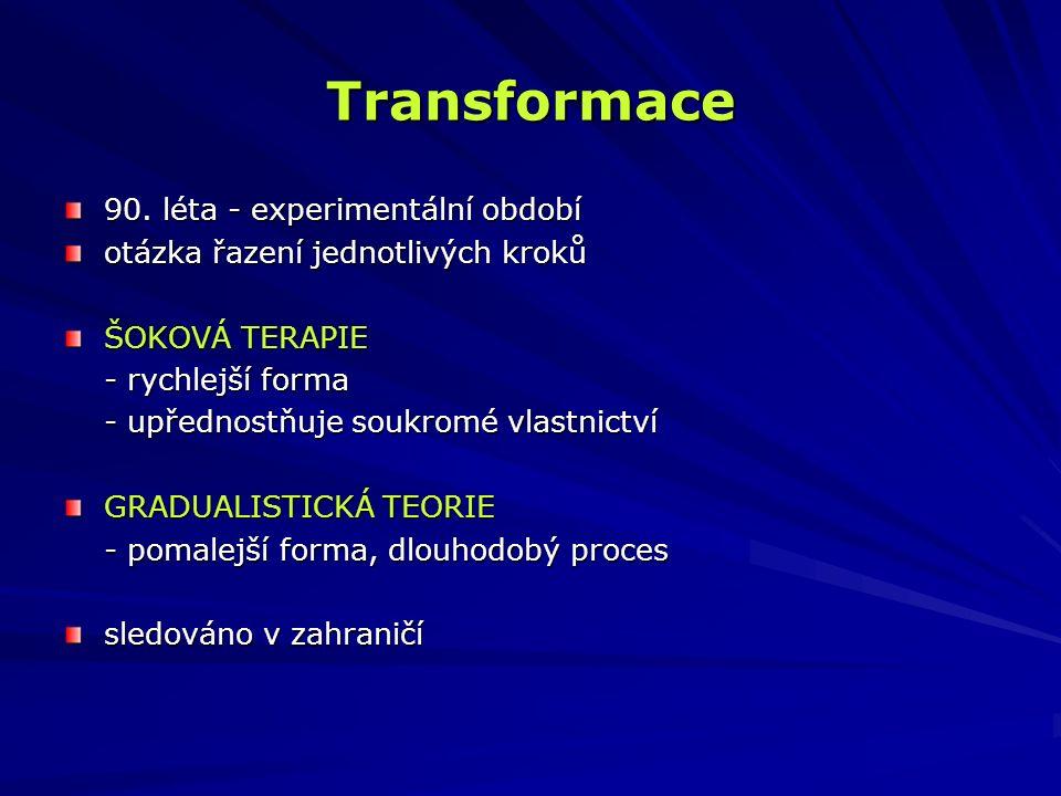 Změny 1989-2011
