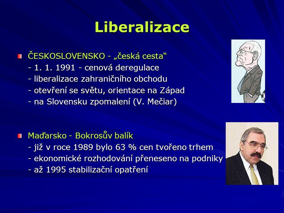 """Liberalizace ČESKOSLOVENSKO - """"česká cesta"""" - 1. 1. 1991 - cenová deregulace - liberalizace zahraničního obchodu - otevření se světu, orientace na Záp"""