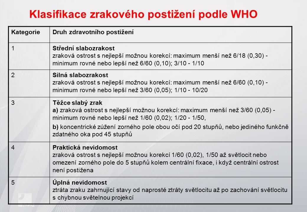 Rekondiční a sportovní masér Praktická zkouška - Téma č.