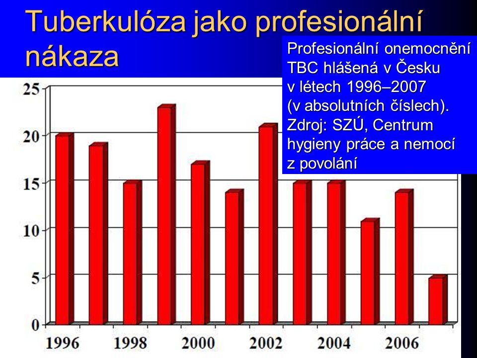 Tuberkulóza jako profesionální nákaza Profesionální onemocnění TBC hlášená v Česku v létech 1996–2007 (v absolutních číslech). Zdroj: SZÚ, Centrum hyg