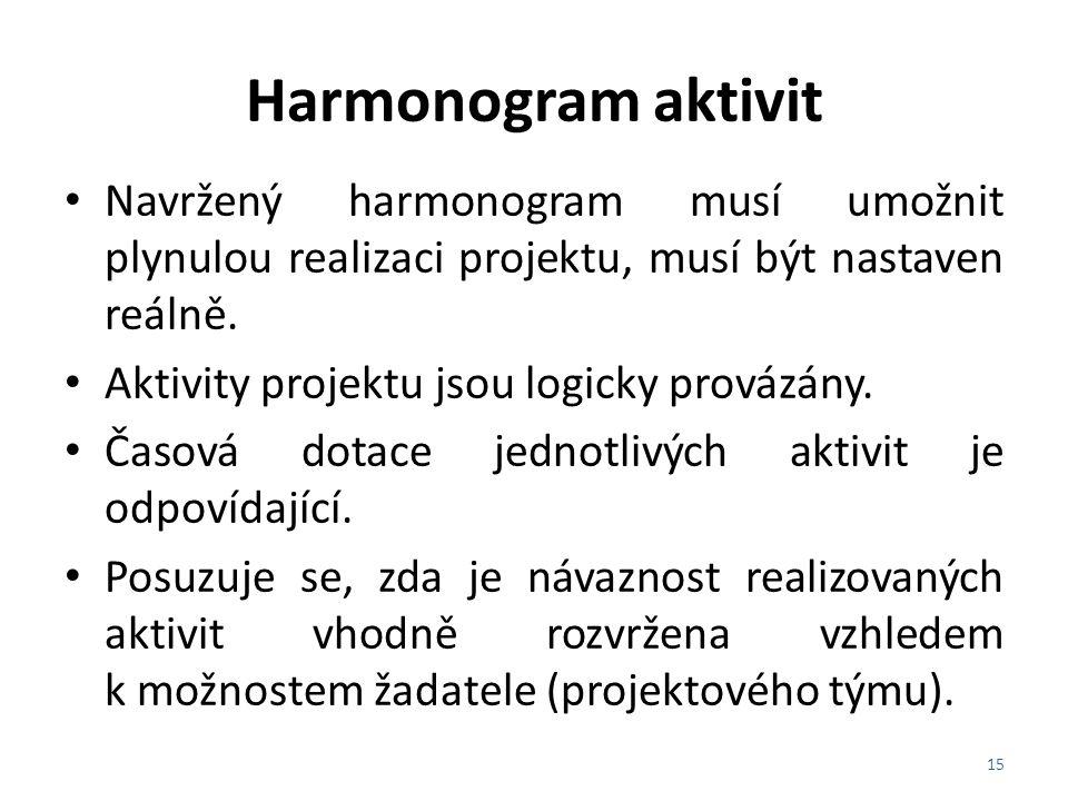 Harmonogram aktivit Navržený harmonogram musí umožnit plynulou realizaci projektu, musí být nastaven reálně. Aktivity projektu jsou logicky provázány.
