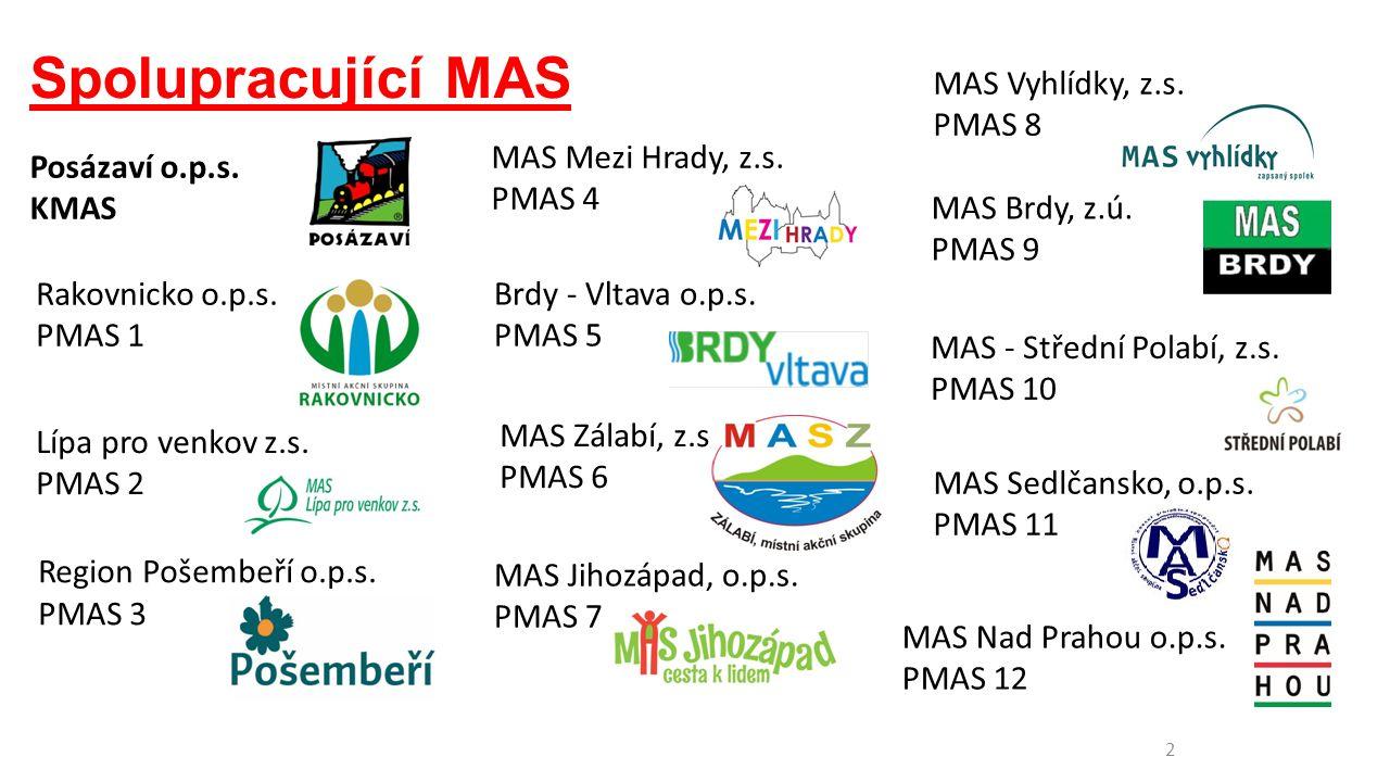 Spolupracující MAS Posázaví o.p.s. KMAS Rakovnicko o.p.s. PMAS 1 Lípa pro venkov z.s. PMAS 2 Region Pošembeří o.p.s. PMAS 3 MAS Mezi Hrady, z.s. PMAS