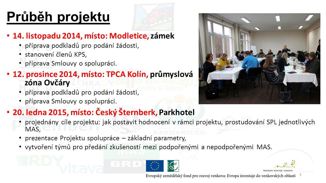 Průběh projektu 14. listopadu 2014, místo: Modletice, zámek příprava podkladů pro podání žádosti, stanovení členů KPS, příprava Smlouvy o spolupráci.