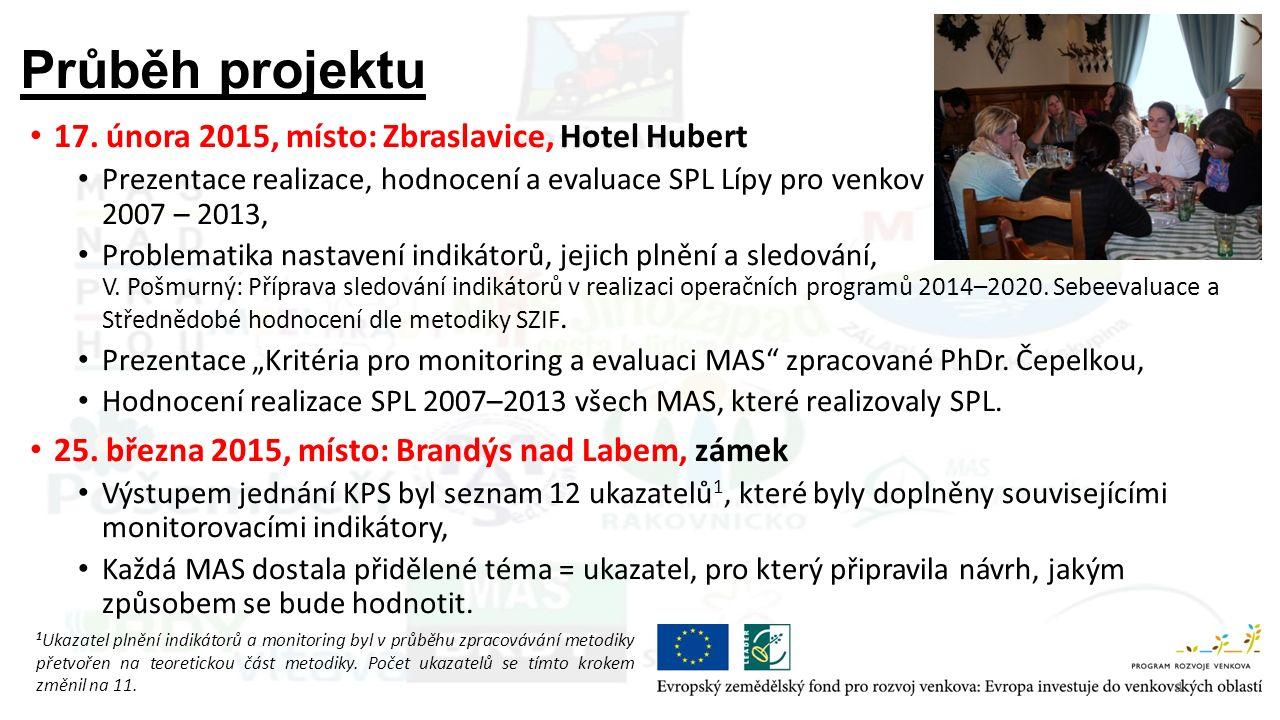 Průběh projektu 17. února 2015, místo: Zbraslavice, Hotel Hubert Prezentace realizace, hodnocení a evaluace SPL Lípy pro venkov 2007 – 2013, Problemat