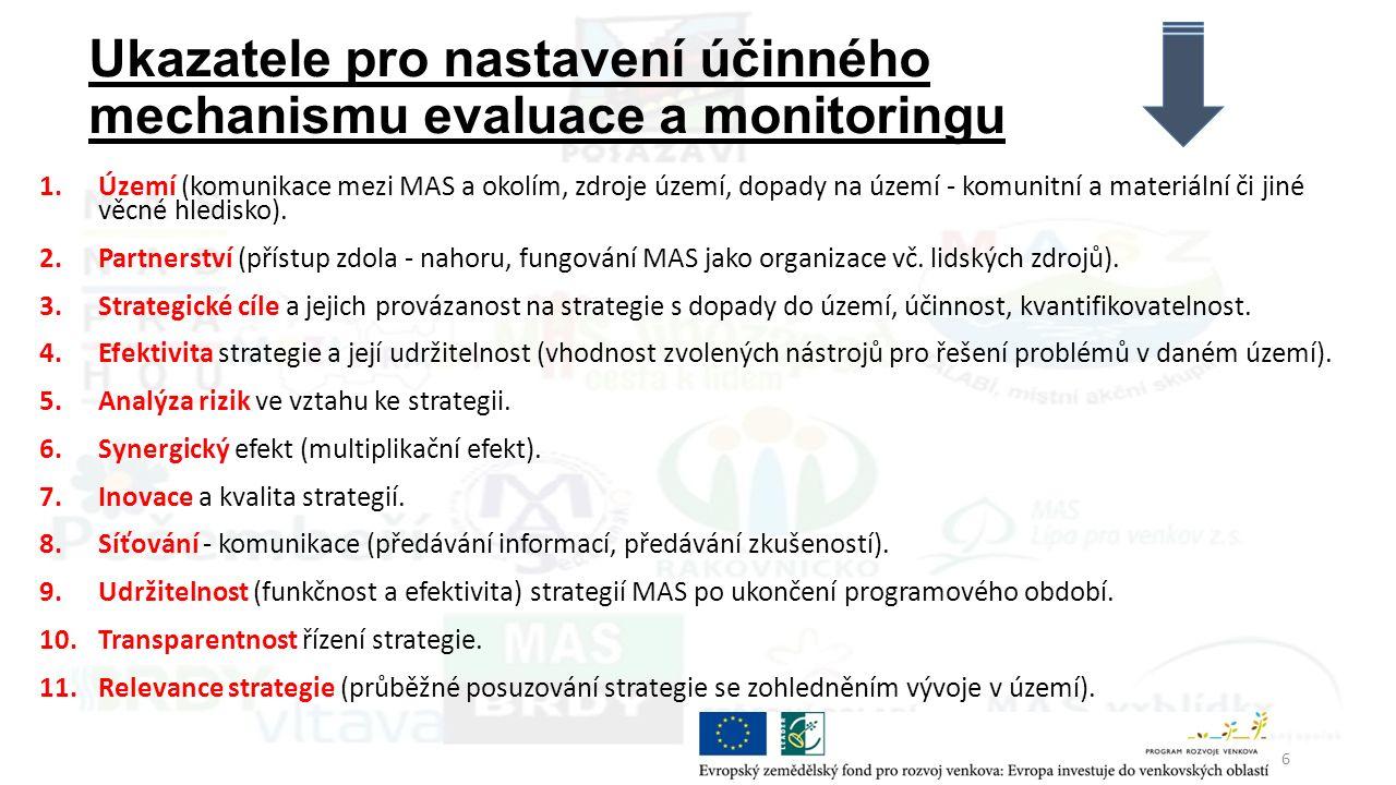 Ukazatele pro nastavení účinného mechanismu evaluace a monitoringu 1.Území (komunikace mezi MAS a okolím, zdroje území, dopady na území - komunitní a