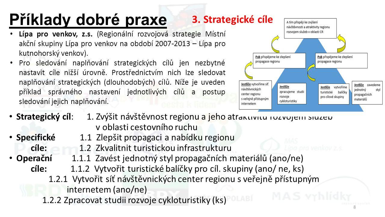Příklady dobré praxe Strategický cíl: 1. Zvýšit návštěvnost regionu a jeho atraktivitu rozvojem služeb v oblasti cestovního ruchu Specifické 1.1 Zlepš