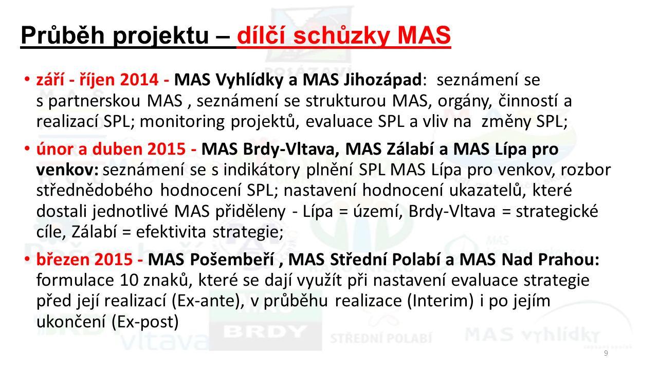 Průběh projektu – dílčí schůzky MAS září - říjen 2014 - MAS Vyhlídky a MAS Jihozápad: seznámení se s partnerskou MAS, seznámení se strukturou MAS, org