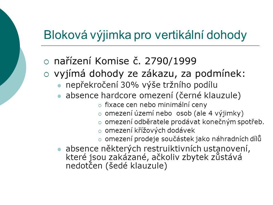 Bloková výjimka pro vertikální dohody  nařízení Komise č. 2790/1999  vyjímá dohody ze zákazu, za podmínek: nepřekročení 30% výše tržního podílu abse