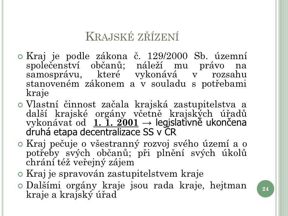 K RAJSKÉ ZŘÍZENÍ Kraj je podle zákona č. 129/2000 Sb. územní společenství občanů; náleží mu právo na samosprávu, které vykonává v rozsahu stanoveném z