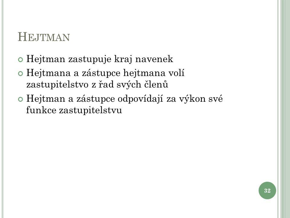 H EJTMAN Hejtman zastupuje kraj navenek Hejtmana a zástupce hejtmana volí zastupitelstvo z řad svých členů Hejtman a zástupce odpovídají za výkon své