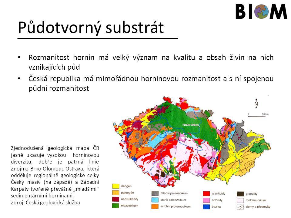Půdotvorný substrát Rozmanitost hornin má velký význam na kvalitu a obsah živin na nich vznikajících půd Česká republika má mimořádnou horninovou rozm